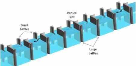 General View of Vertical Slot Fishway