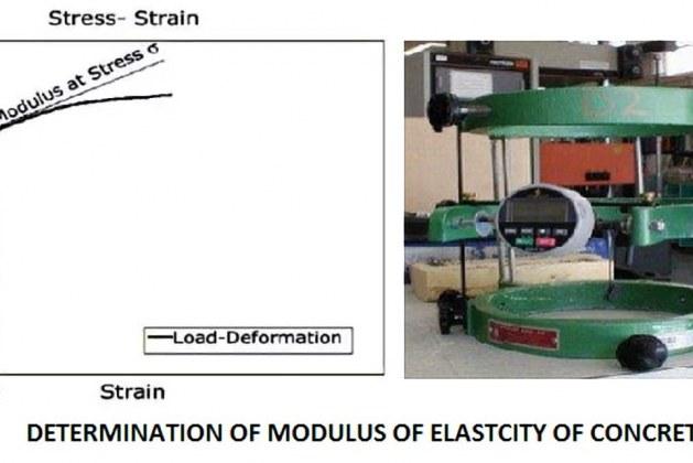 Test to Determine Modulus of Elasticity of Concrete