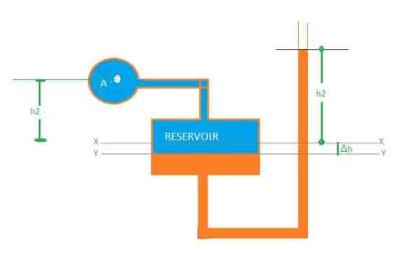 Vertical-Single-Column-Manometer
