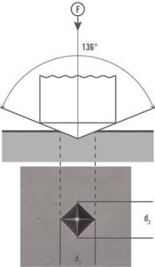 Vickers-Test-Apparatus
