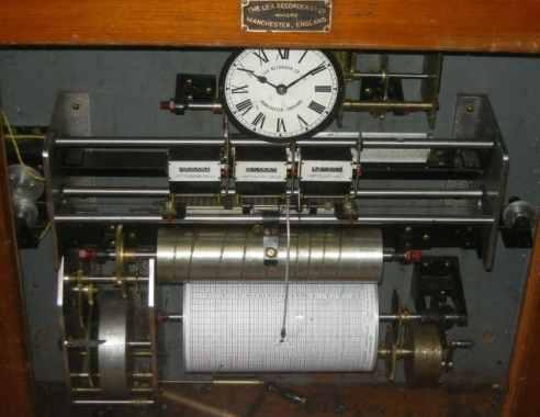 recording type tide gauge