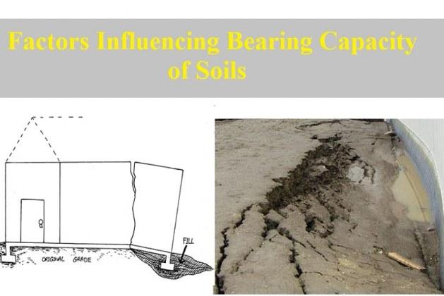 12 Factors Influencing Bearing Capacity of Soils