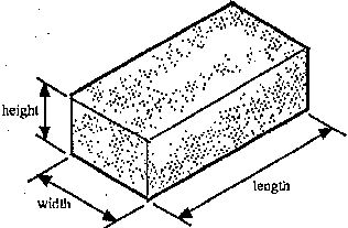Bricks Dimensions