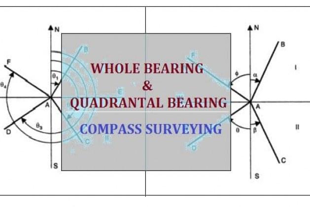 Designation of Bearings in Surveying