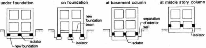 location of base isolators
