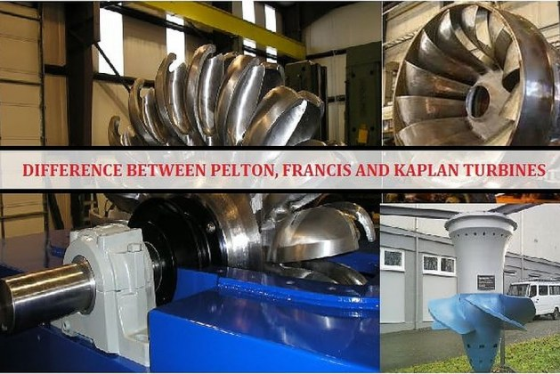 Difference Between Pelton, Francis and Kaplan Turbines