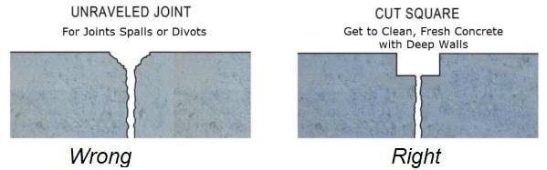 Proper Versus Improper Surface Preparation