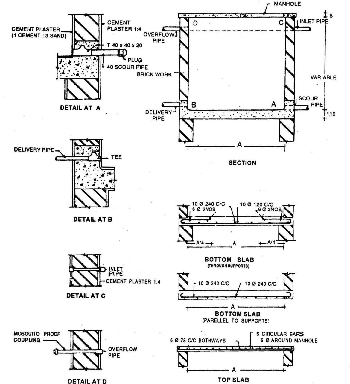 Masonry Water Storage Tank Specifications.