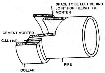 Rigid Collar Joint