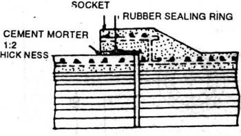 Semi Flexible Spigot and Socket Joint
