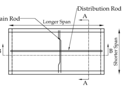Why we provide distribution Steel in slab?