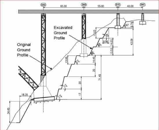 Profile of slope and foundation at Chenab bridge of right bank