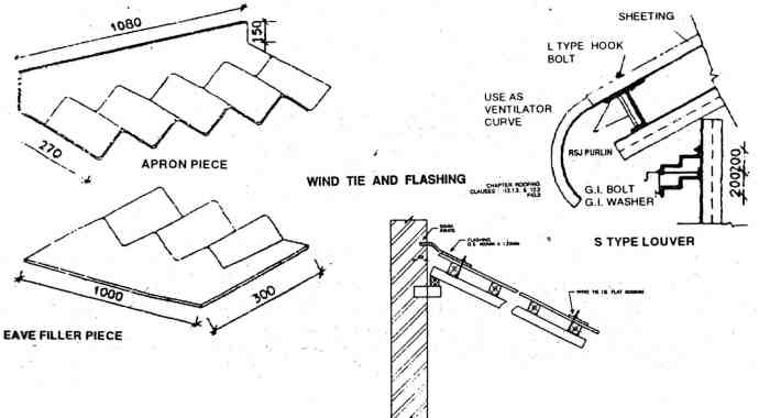 Fixing Details of Corrugated Asbestos Cement Sheet Roofing