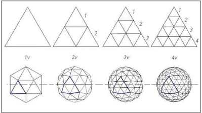 Geodesic Division