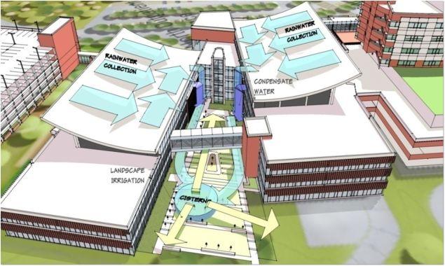 Rainwater Harvesting for Hospital Buildings; Image Courtesy: Fort Belvoir Community Hospital