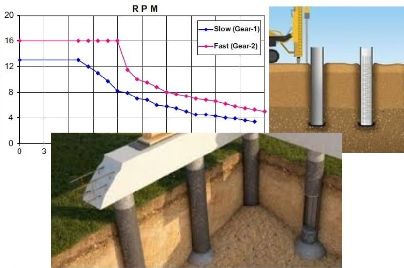 How to Determine Termination Point of Piles in Construction?
