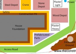 What is difference between site plan and layout plan?