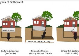 What are the construction practices which are used to avoid differential settlement in foundation?