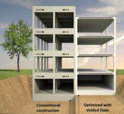 Conventional and Voided Slabs in Buildings