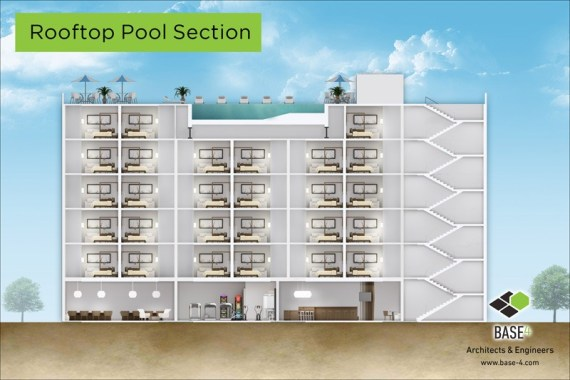 Rooftop Pool Section