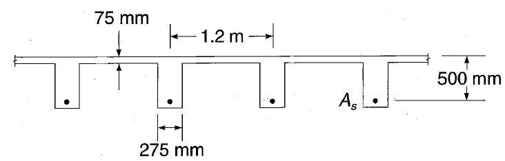 T-beam example