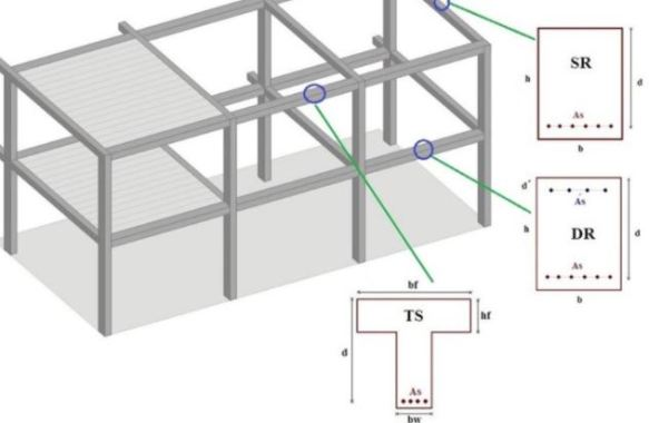 Beams in Concrete Structure