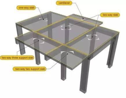 Suspended Concrete Slabs