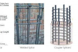 How to Properly Splice Column Reinforcement as per Indian Standards?