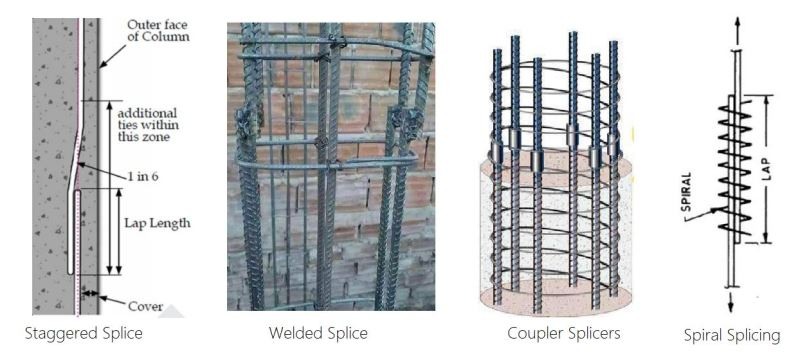 Types of Lapping Options for Column Reinforcement