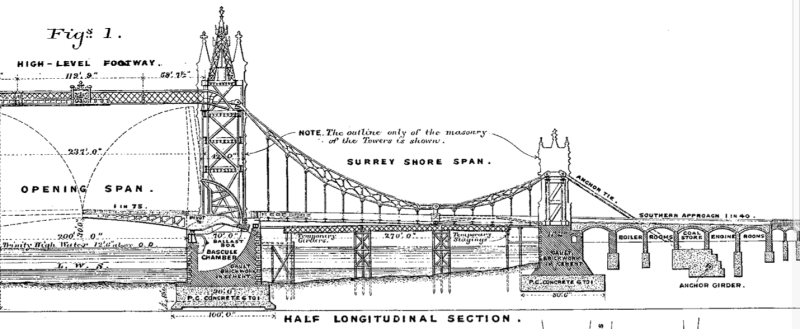 Cross-section of the tower bridge showing anchor ties, anchor girders, shore span, opening span, etc.