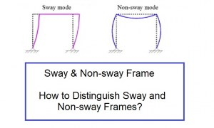 Sway and Non-sway Frames: What is the Difference Between the Two?