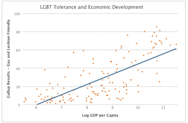 an analysis of a relationship between people of the same gender homosexuality Sexual attraction or sexual behavior between members of the same sex or gender to people of the same relationship between homosexuality and.
