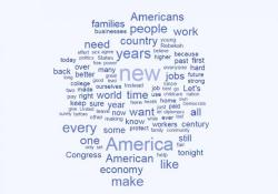 SOTU Word Cloud 2015