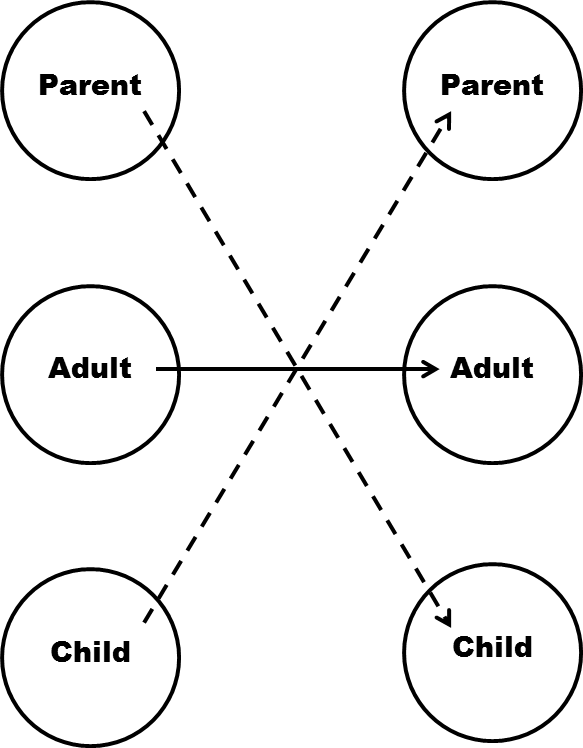 berne single parents The purpose is to provide a forum for the discussion of the genealogy and history of the town of berne, new york and surrounding hilltowns of albany and schoharie counties, (knox, westerlo, rensselaer, wright, middleburgh).