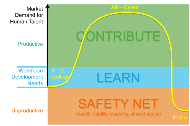 Career Ladder 1
