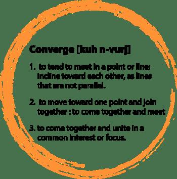 The Convergence: A Spiritual Think Tank