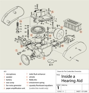 exploded diagram hearing aid | The Cookie Bite Chronicles