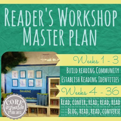 Reader's Workshop Series – The First Weeks