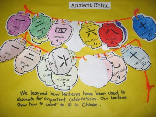 small resolution of Hands-on activities we used for our third grade world history unit