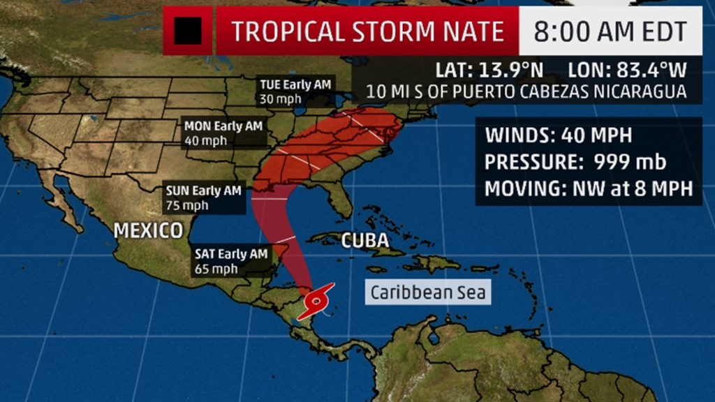 Tropical storm Nate kills 22 in Central America