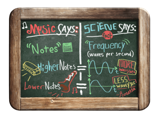Music and science are compatible in many ways.