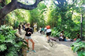 Naturbanas Routes 1