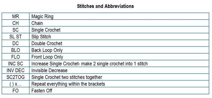 Stitches and Abbreviations