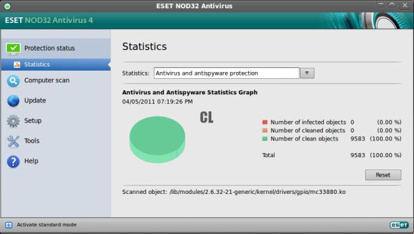 username and password for nod32 antivirus 4 crack
