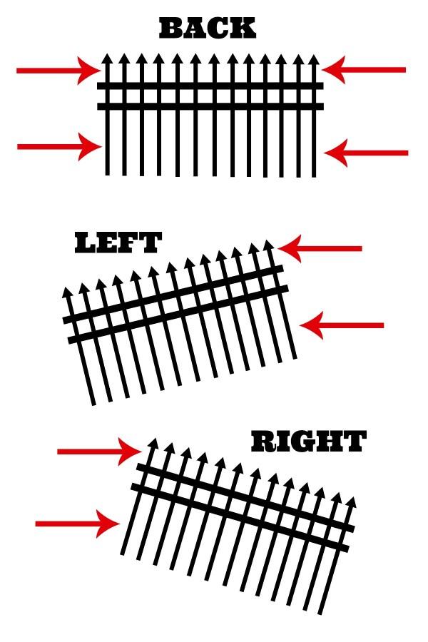 fence-layout
