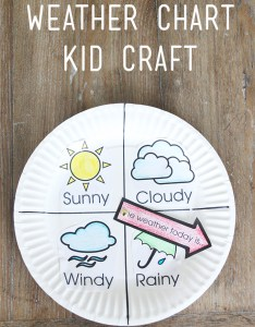 also weather chart kid craft the crafting chicks rh thecraftingchicks
