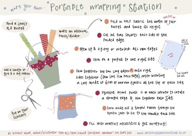 Make Your Own Portable Wrapping Station