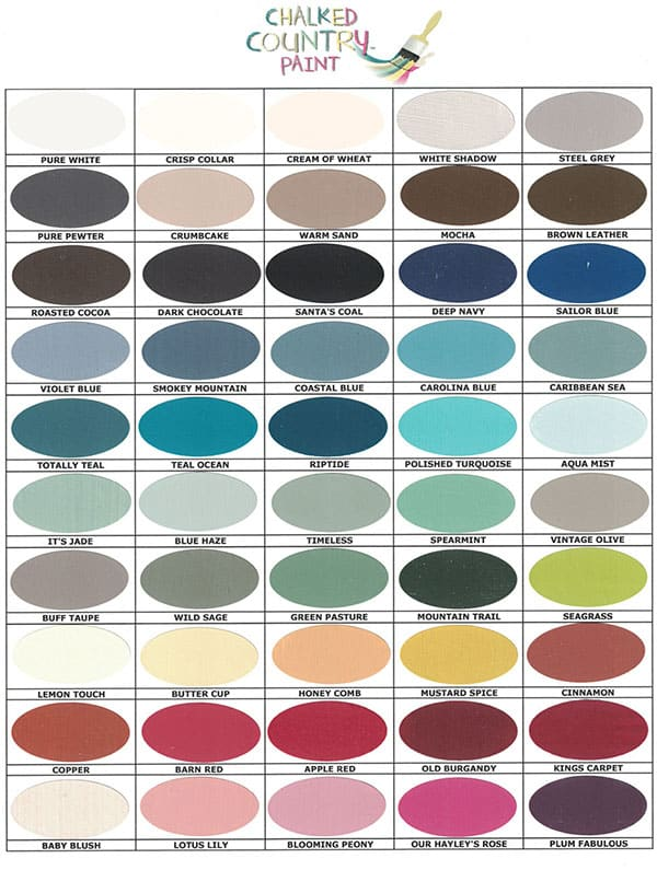 7 Best Chalk Paint Brands 2020 Professional Review