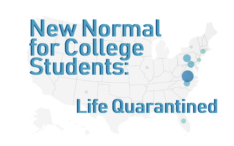 New Normal for College Students: Life Quarantined