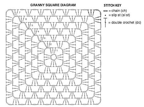 crochet granny square diagram heat pump wiring carrier brick block border pattern the crowd